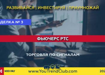 Фьючерс РТС - торговля по сигналам   YouTrendClub - проект о трейдинге