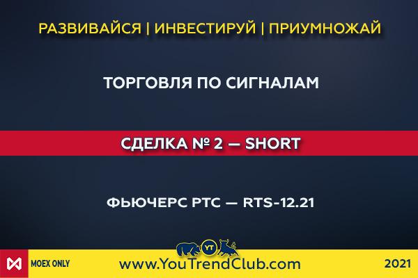 Фьючерс РТС. RTS-12.21.Шорт №2
